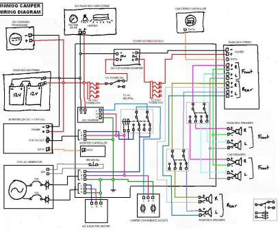 Jayco Designer Wiring Diagram | Tv Wiring Diagram Jayco Jay Flight |  | Wiring Diagram