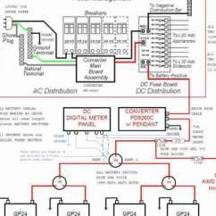 Jayco Eagle Wiring Diagram Map Full Human Leg Tendons 10 New Electrical Images Tone Tastic Hawk Alarm Save 2004