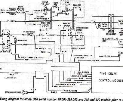 Electrical Cable Size, Load Chart Cleaver Proper Wind