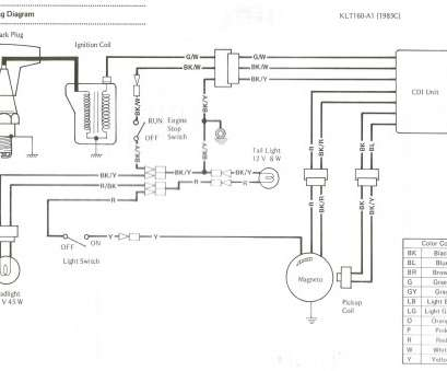 Kawasaki Mule, Electrical Wiring Diagram Most Wiring