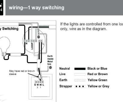 11 Nice Knob, Tube 3, Switch Wiring Diagram Solutions