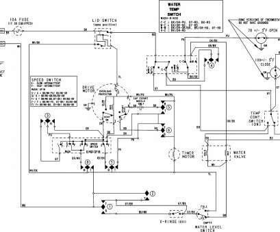 Bmw, Electrical Wiring Diagram Practical Bmw X5 Trailer