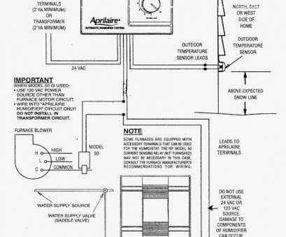 Nest Humidifier Wiring Diagram Brilliant Nest Learning