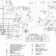 Onan Generator Wiring Diagram Ford Mondeo Mk3 Stereo 15 Fantastic Starter Collections Tone Tastic Cummins Wire Center U2022 Rh Epelican Co