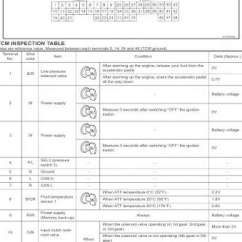 Pioneer Mixtrax Fh X700bt Wiring Diagram For 230v Single Phase Motor Best Cleaver Harness Download P4000dvd