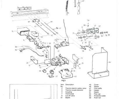 Ranco, Thermostat Wiring Diagram Professional 2004 Chevy