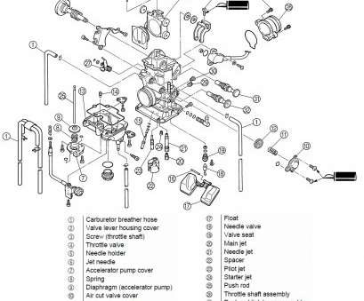 Residential Thermostat Wiring Diagram : Furnace Thermostat