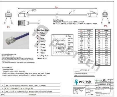 Rj45 Cable Wiring Diagram Cleaver Network Patch Cable