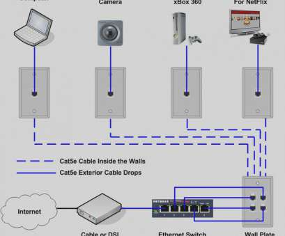 ethernet cable wiring diagram rj45