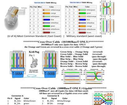 Ethernet Cable Wiring Diagram Cat6 | Wiring Diagram on dimensions wiring diagram, apple wiring diagram, router wiring diagram, networking wiring diagram, pci express wiring diagram, switches wiring diagram, fast wiring diagram, wifi wiring diagram, general wiring diagram, ethernet wiring diagram, satellite wiring diagram, metro wiring diagram, panasonic wiring diagram, power jack wiring diagram, modem wiring diagram, toshiba wiring diagram, firewall wiring diagram, msi wiring diagram, software wiring diagram, asus wiring diagram,