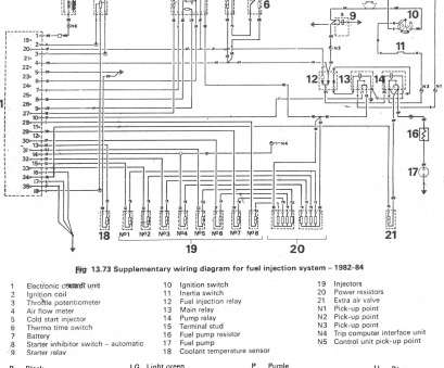 Rover 75 Electrical Wiring Diagram Practical 2002, Wiring