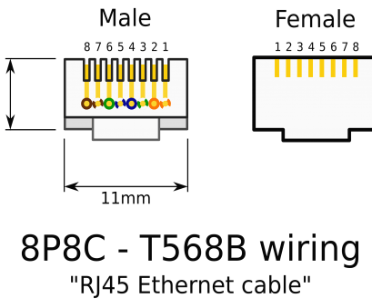 Rs485 To Rj45 Wiring Diagram Professional Ethernet Wiring