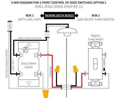 Single Pole Light Switch Wiring Most Awesome Wiring A