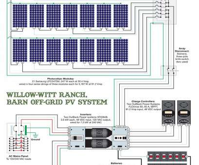 solar panel wire diagram wiring for power system efcaviation sankey a light bulb 19 nice ideas tone tastic diy to pv magnificent panels