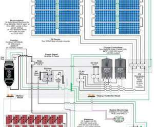 Solar Panel Wiring Diagram Perfect How To Install Solar