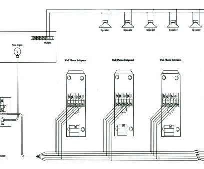 Speaker Wire Selection Chart Practical 4 Channel, Wiring