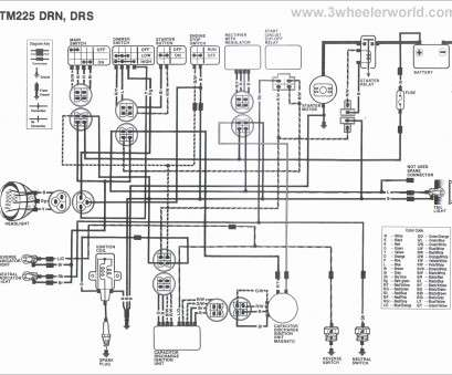 14 Creative Starter Generator Wiring Diagram Club Car