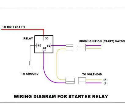 Rj45 Wall Plug Wiring Diagram Brilliant How To Wire An