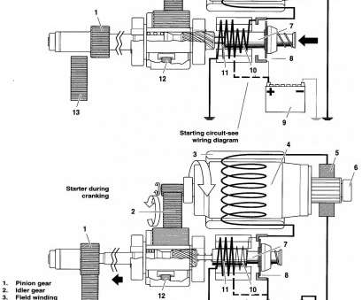 Starter Motor Internal Wiring Diagram Most Base L GL