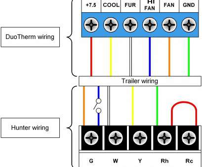 residential ac thermostat wiring diagram wheel and axle 15 top hvac solutions tone tastic a honeywell on back at home