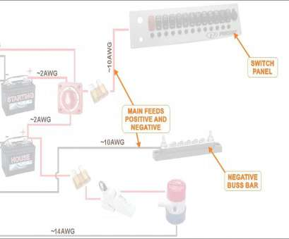 wiring diagram for switch panel in boat