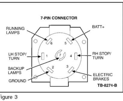4 Way Trailer Electric Brake Controller Wiring Diagram For