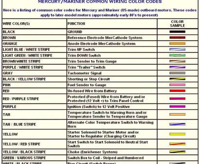 Wiring Harness Diagram Colors | Chevrolet Wiring Harness Color Code |  | Wiring Diagram