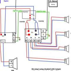 Subwoofer Wiring Diagram For 6 Subs Gibson Guitar What Gauge Speaker Wire Is Best Brilliant Top Car Amplifier Mono To