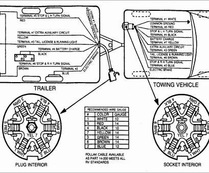 Battery Wiring Diagram For 24 Volt Trolling Motor