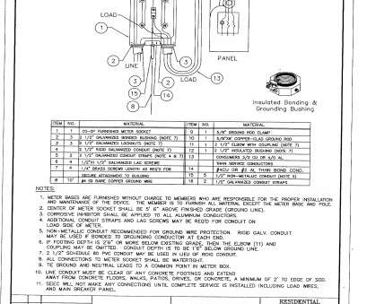 110V Electrical Outlet Wiring Simple Standard 110V Wiring
