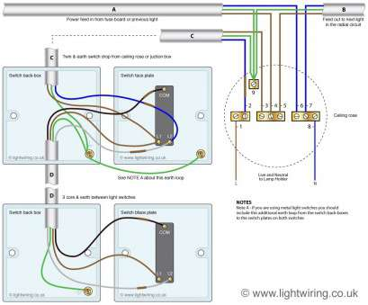 1 way light switch wiring diagram elements compounds and mixtures diagrams 2 popular gang brilliant best double