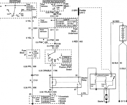 Wiring A Gm Ignition Switch Top Chevy Wiring Diagrams 1985