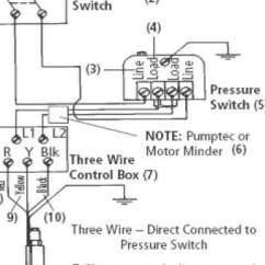 Wiring Diagram For Well Pump Pressure Switch 2006 Mustang Fuse Box 12 Nice A Collections Tone Tastic Water Kwikpik