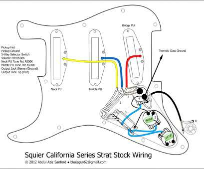 Wiring A Strat 5, Switch Nice Inspiration Latest