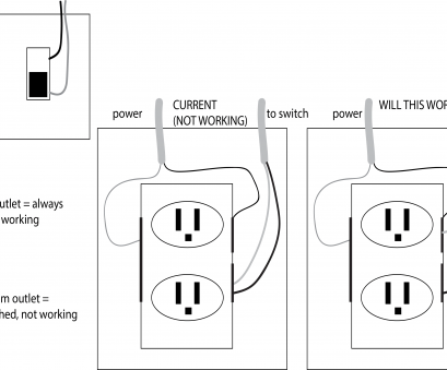 Wiring A Switched Outlet In Series Perfect Wiring Diagram