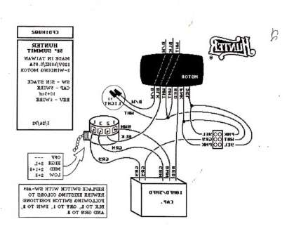 Wiring Diagram, Ceiling, Reverse Switch Nice Ceiling