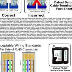 Rj45 Ethernet Wiring Diagram Er For Inventory Management System Brilliant Wall Popular Cat5e Pinout Diagrams Or Cat6