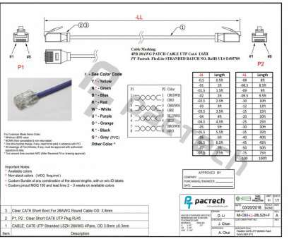 Wiring Diagram, Ethernet Rj45 Professional Ethernet Wiring