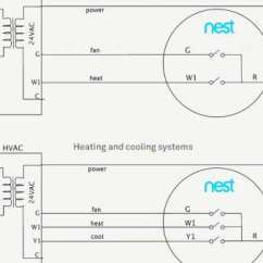 Honeywell Power Humidifier Wiring Diagram Neuromuscular Junction Nest Thermostat With Top Practical Aprilaire Divine