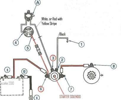 1955 Chevy Car Wiring Diagram