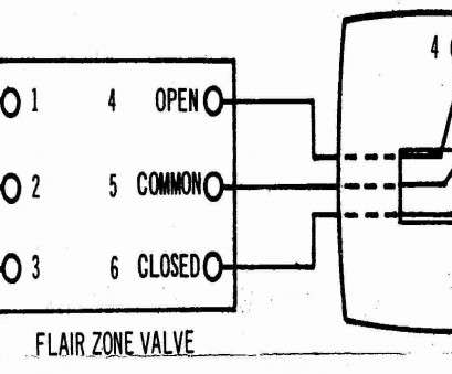 Enjoyable Honeywell T87F Thermostat Wiring Diagram Brandforesight Co Wiring Cloud Oideiuggs Outletorg