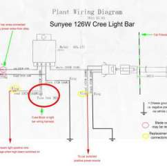 Ring Doorbell Wiring Diagram Residential House Electrical Video Creative Simple Popular Cicuit