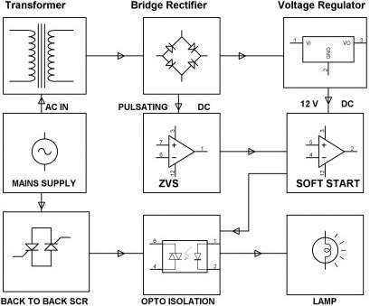 soft starter wiring diagram 3 way active crossover circuit 11 perfect softstarter photos tone tastic start motor library simple