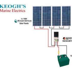 Solar Power Battery Wiring Diagram H13 Bulb Panel To Popular Perfect Pictures Of
