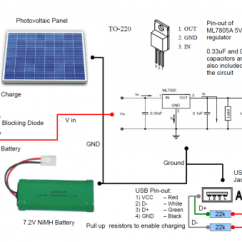 Solar Power Battery Wiring Diagram 2001 Pajero Radio Panel To New Charger Canopi Me
