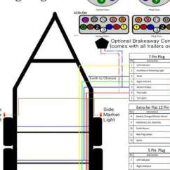 Wiring Diagram For Trailer Brake Away Stapes Anatomy 11 Brilliant Lights Images Tone Tastic Light Wuhanyewang