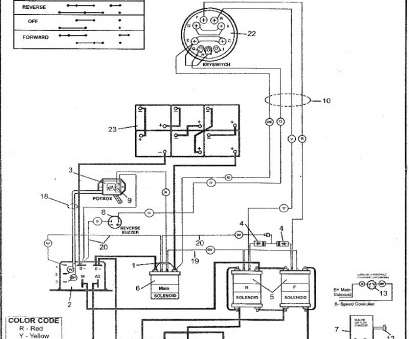 Yamaha Golf Cart Starter Wiring Diagram Best Pictures