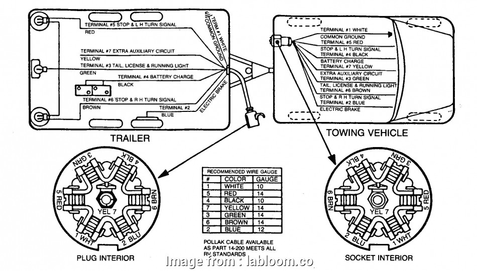Trailer Brake Wiring Harness Diagram Popular Bargman