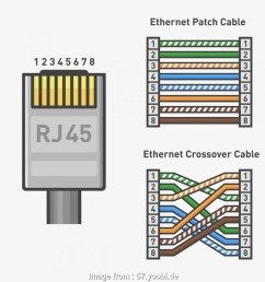 usb over ethernet wiring diagram stunning rj45 module wiring diagram photos images mercedes harness usb [ 950 x 950 Pixel ]