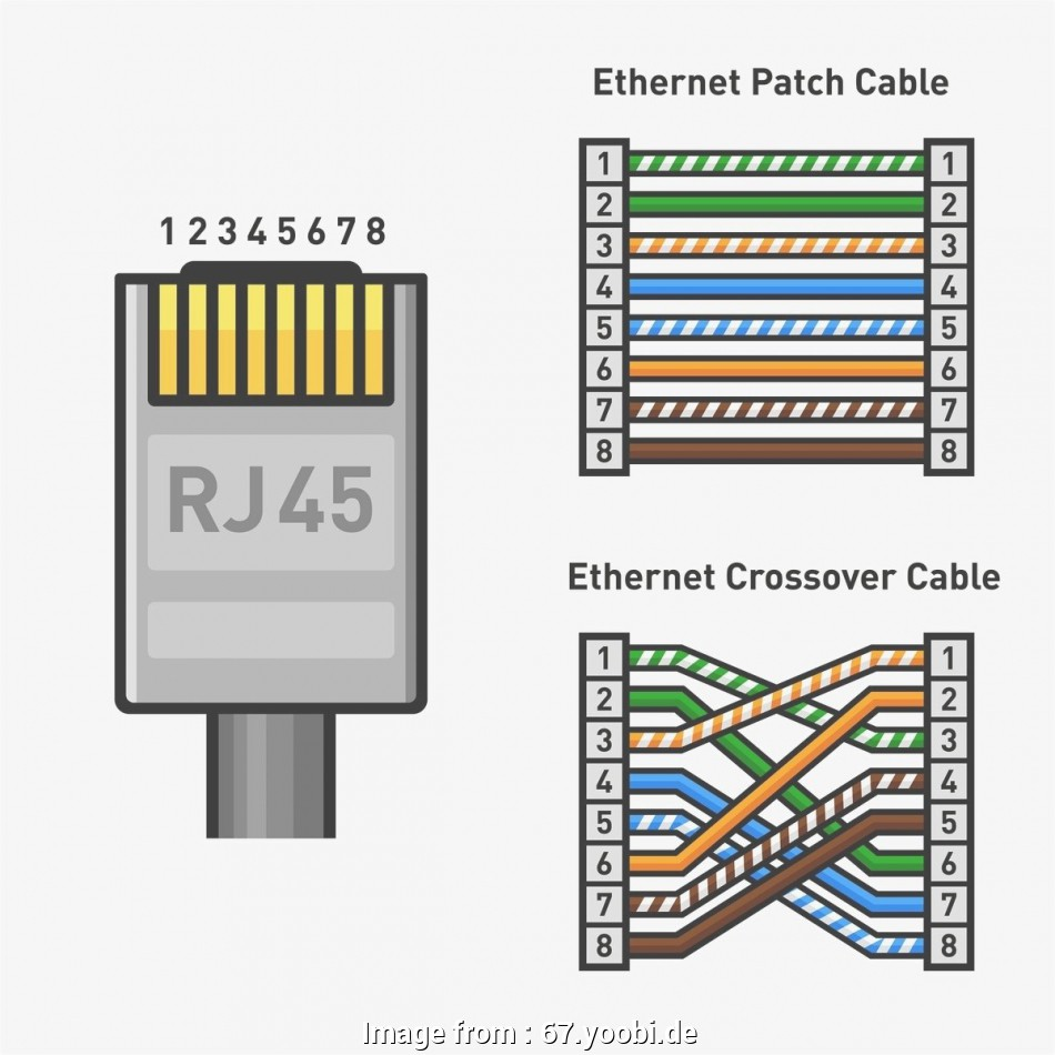hight resolution of usb over ethernet wiring diagram stunning rj45 module wiring diagram photos images mercedes harness usb